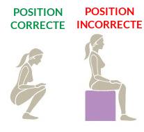 position correcte aux toilettes