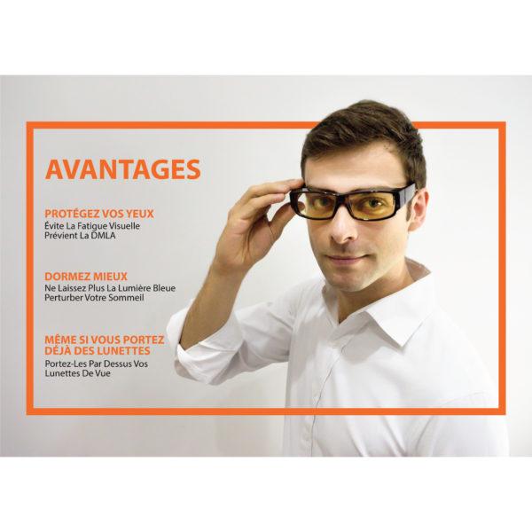 Avantages lunettes ecran pc
