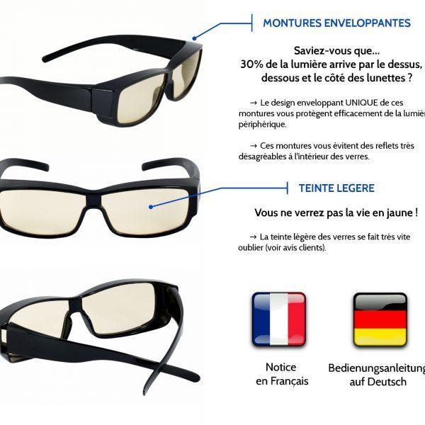 Pourquoi des lunettes pour écran enveloppantes ?