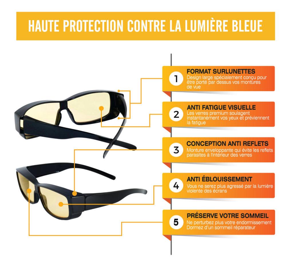 lunette de protection ecran classic blueberry with. Black Bedroom Furniture Sets. Home Design Ideas