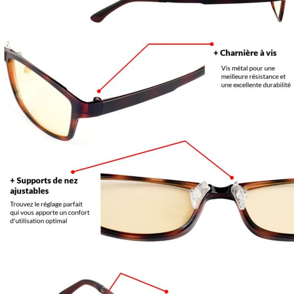 Explications lunettes pour écrans détails