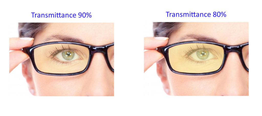 transmittance lunettes ordinateur comparaison comparatif