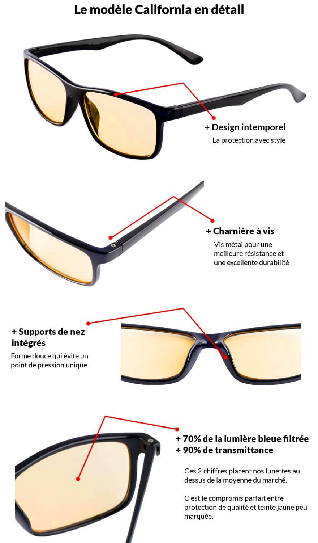 213295904c48c9 lunettes repos écran anti fatigue  Avantages lunettes anti lumiere bleue   avantages lunettes lumiere bleue  avantages lunettes lumiere bleue ...