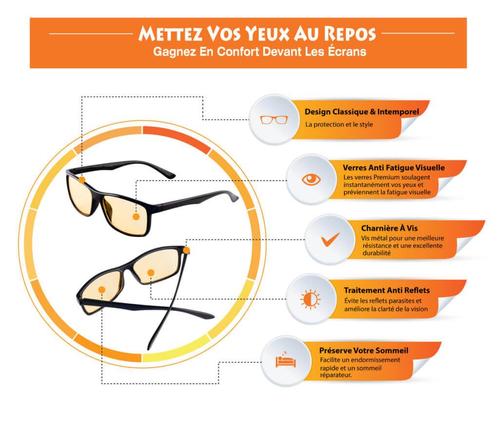 avantages lunettes lumiere bleue