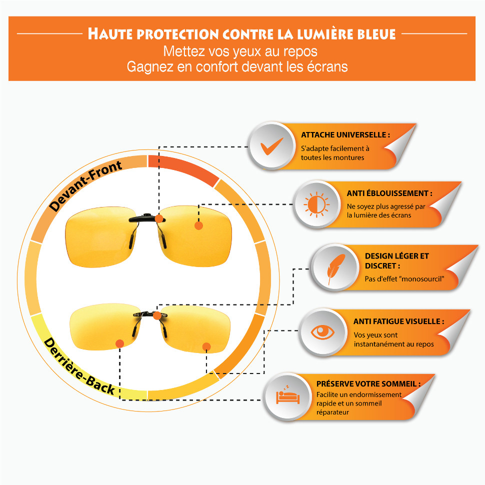 92716f13ba47b4 ... Clips lumiere bleue surlunettes avantages  adaptation clip surlunettes lumiere  bleue  Clips pour écrans montés sur des lunettes  dimensions clip anti ...
